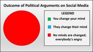 facebook pie chart